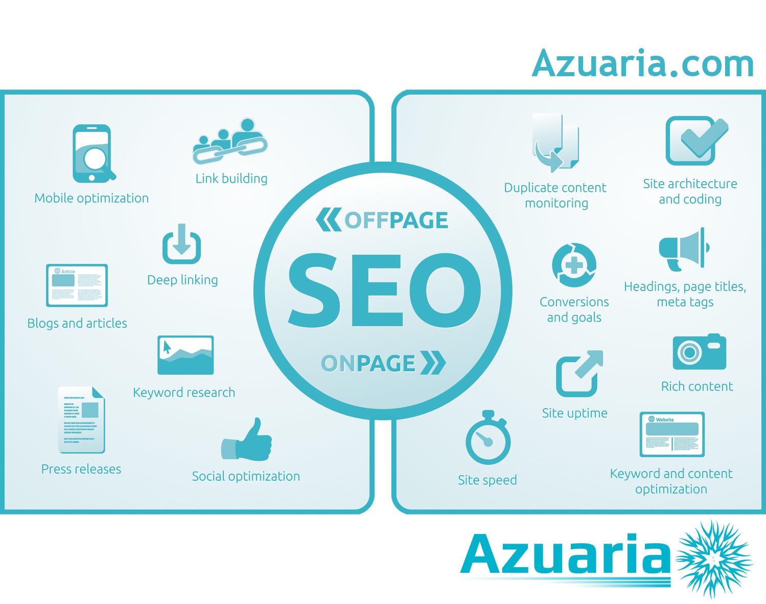 offpage-seo-azuaria