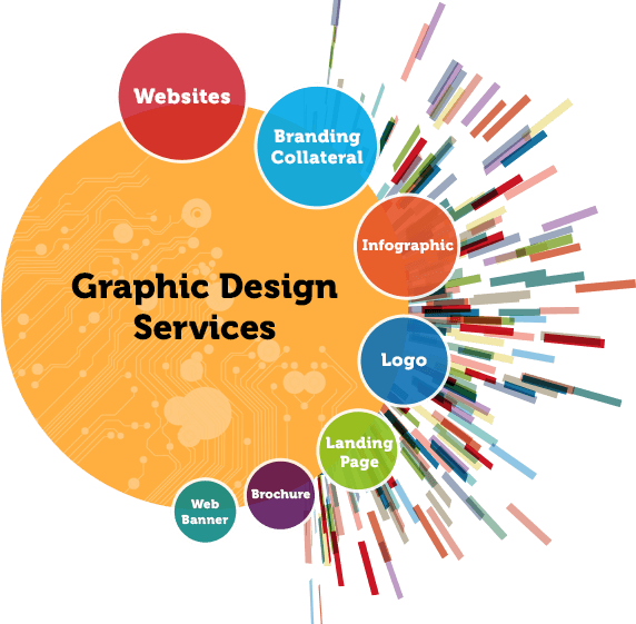 graphic designer in Lahore